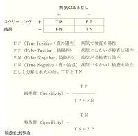 binkando_tokuido